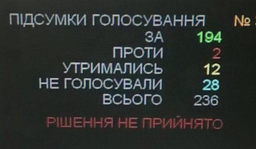 Ucraina, ultime notizie da Game of Thrones, pardon, dalla Terra Dei Pazzi.